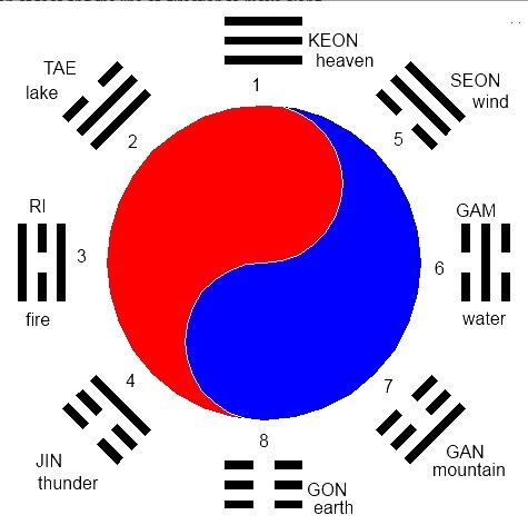 Trigram